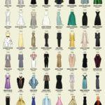 Abiti indossati dalle dive per gli Oscar