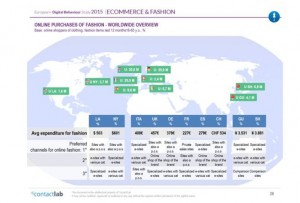 e-commerce study 2015