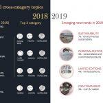 'Altagamma Social Luxury Index