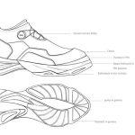 IED Etnie_To-Get-There dettaglio scarpa